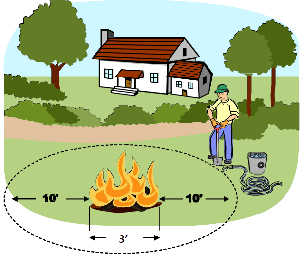 Burn Pile Diagram